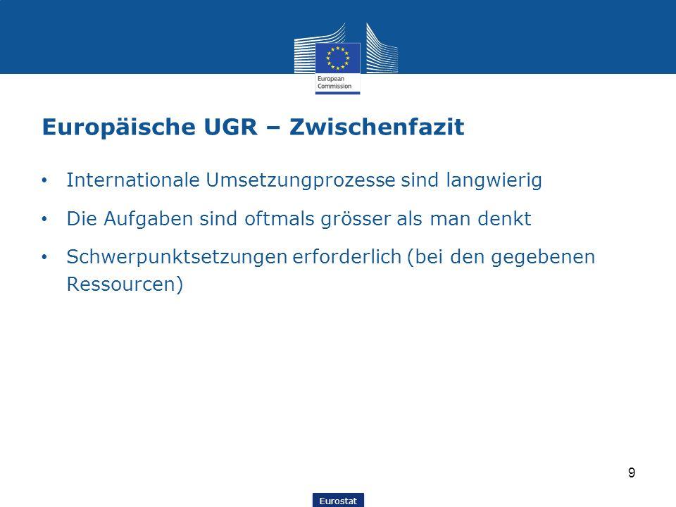 Europäische UGR – Zwischenfazit