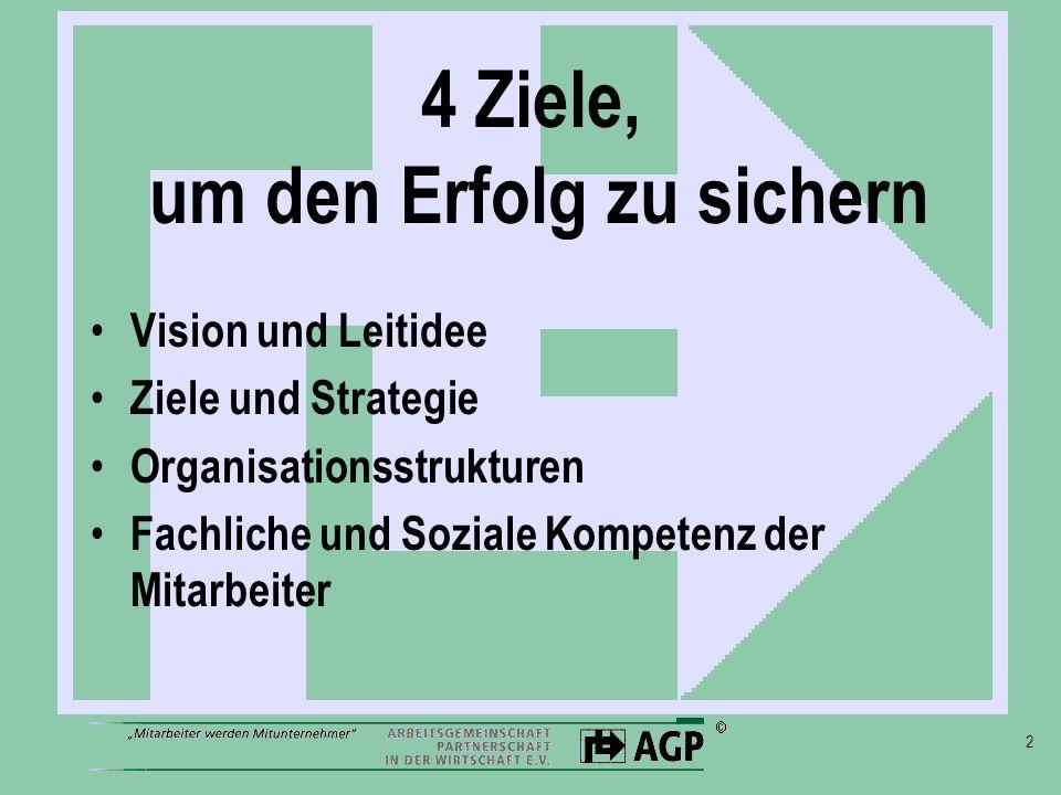 4 Ziele, um den Erfolg zu sichern