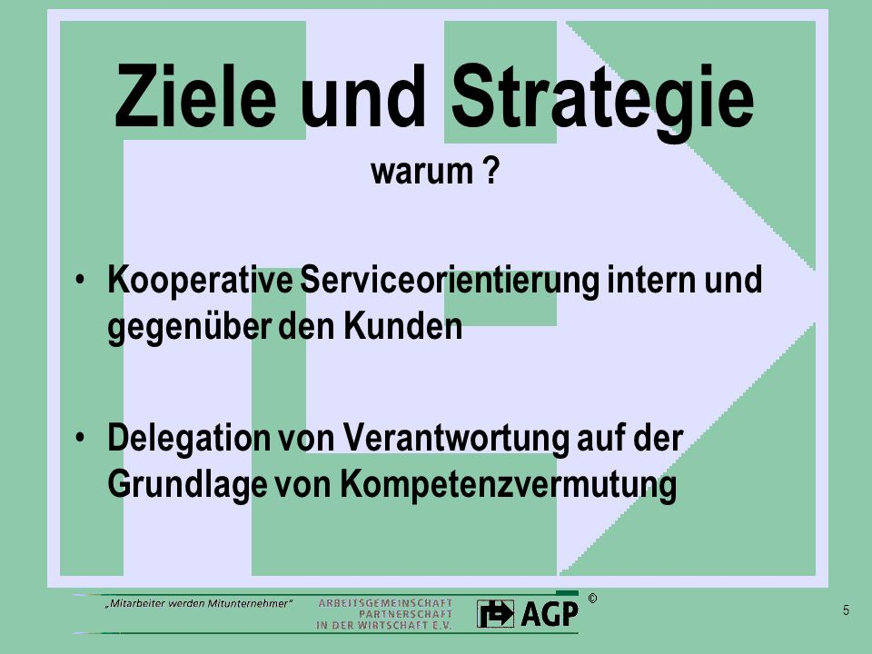 Ziele und Strategie warum