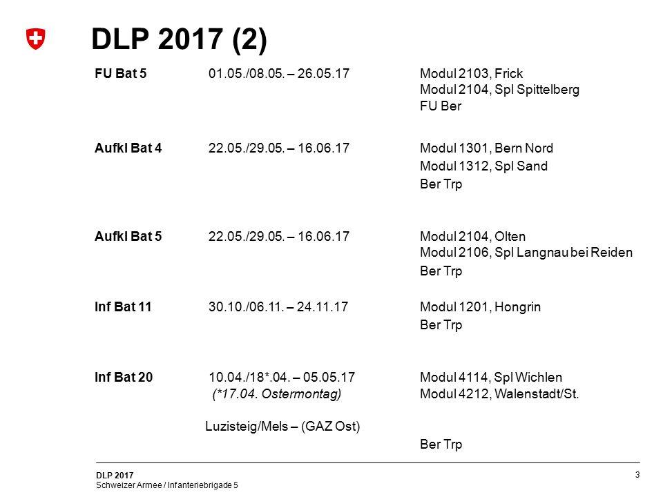 DLP 2017 (2) FU Bat 5 01.05./08.05. – 26.05.17 Modul 2103, Frick Modul 2104, Spl Spittelberg FU Ber.