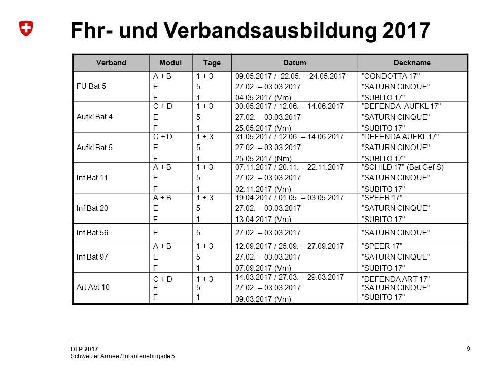 Fhr- und Verbandsausbildung 2017