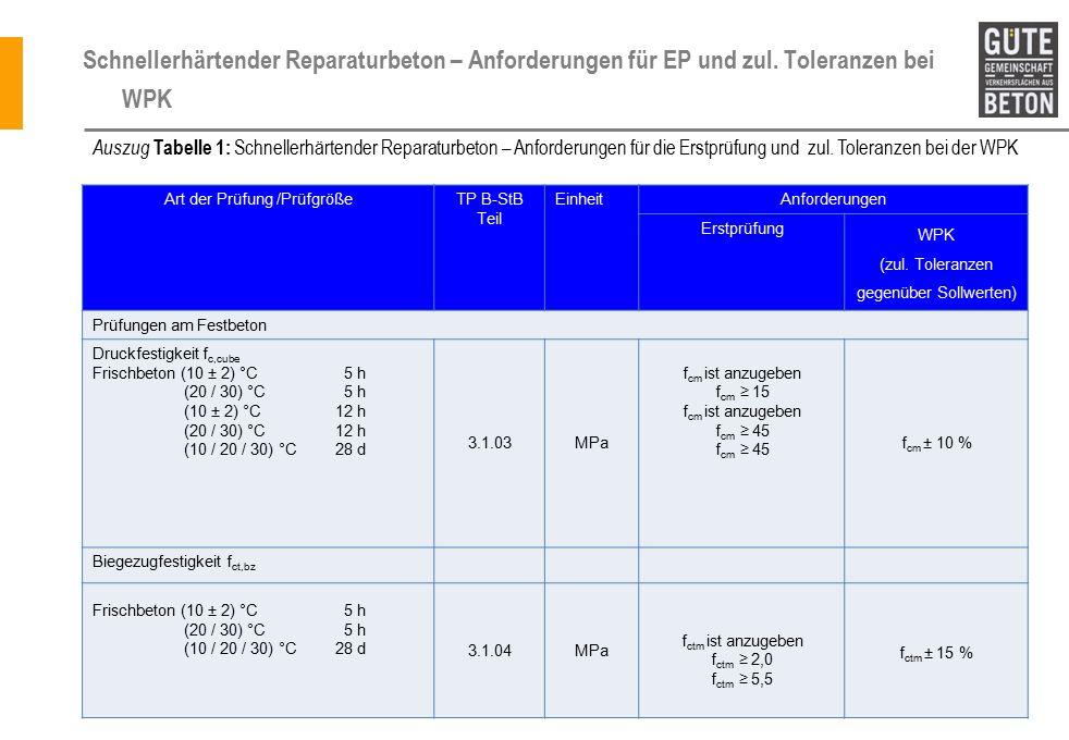 Schnellerhärtender Reparaturbeton – Anforderungen für EP und zul