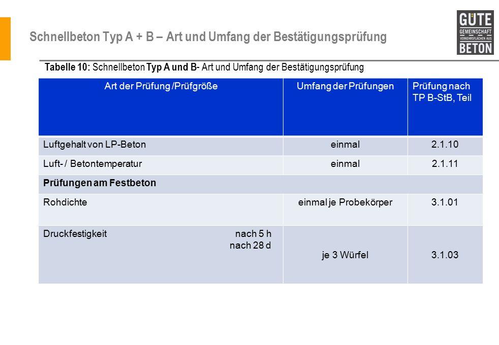 Schnellbeton Typ A + B – Art und Umfang der Bestätigungsprüfung