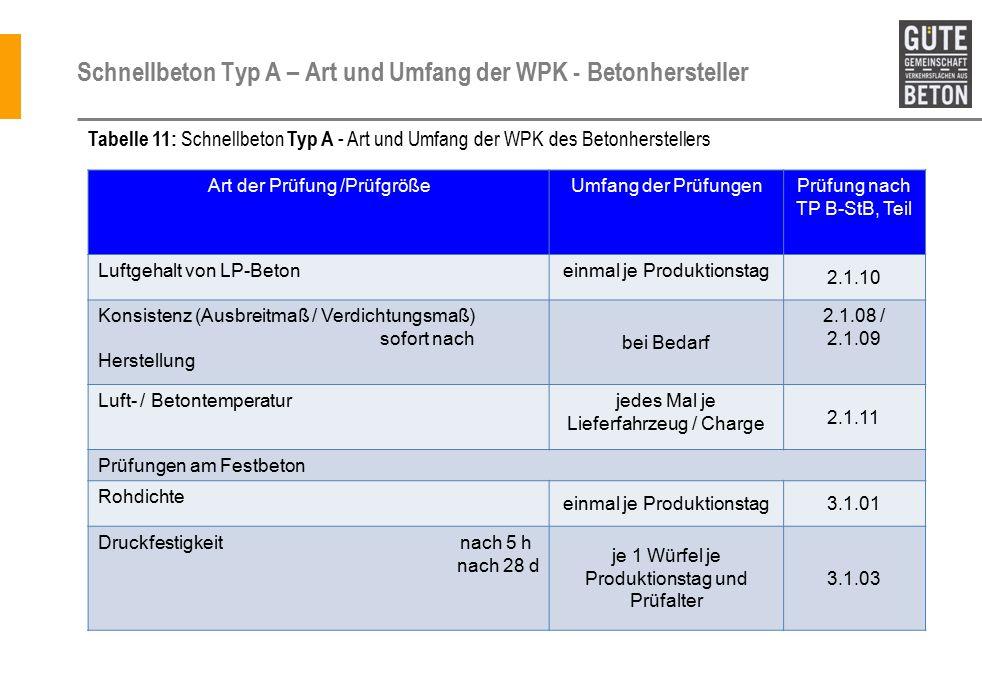 Schnellbeton Typ A – Art und Umfang der WPK - Betonhersteller