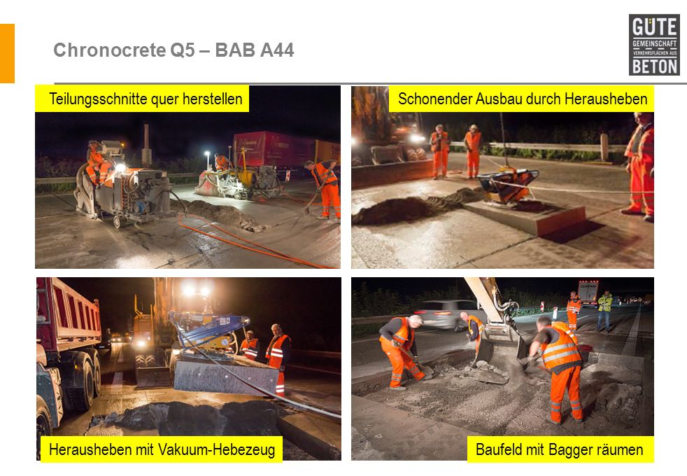 Chronocrete Q5 – BAB A44 Teilungsschnitte quer herstellen