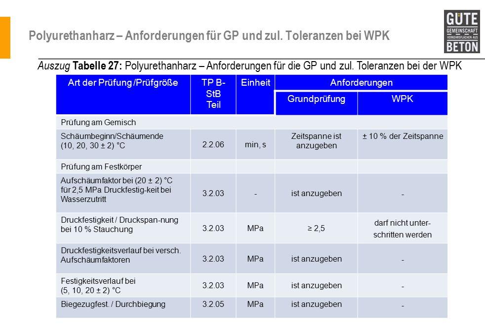 Polyurethanharz – Anforderungen für GP und zul. Toleranzen bei WPK