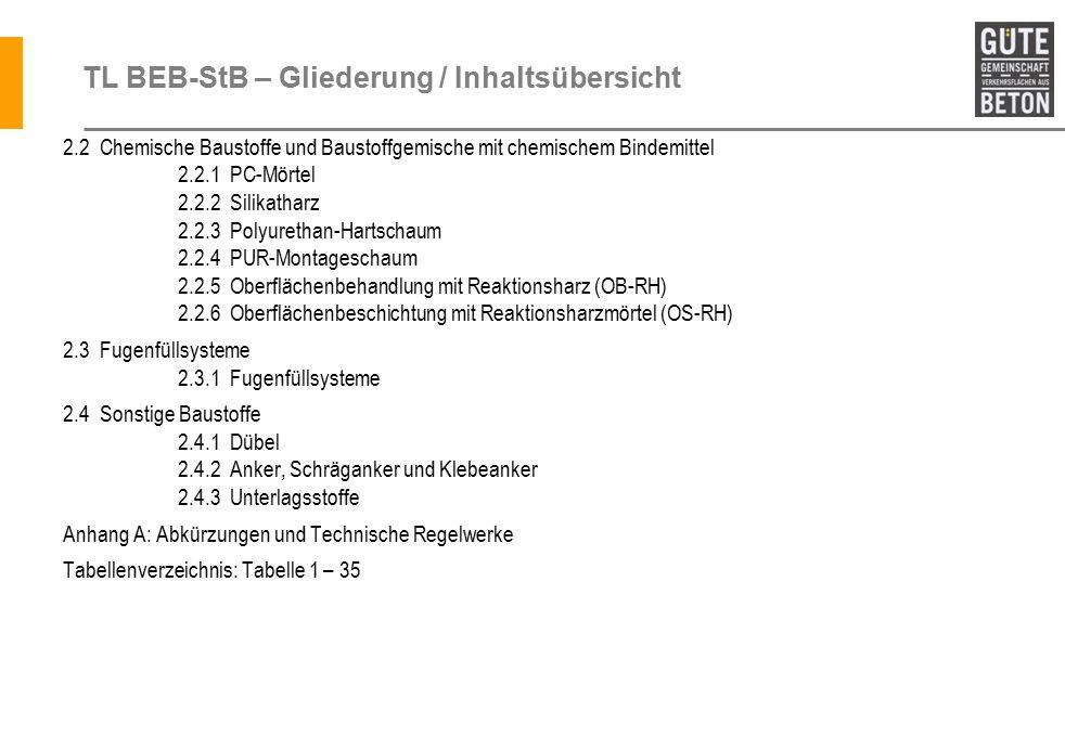 TL BEB-StB – Gliederung / Inhaltsübersicht
