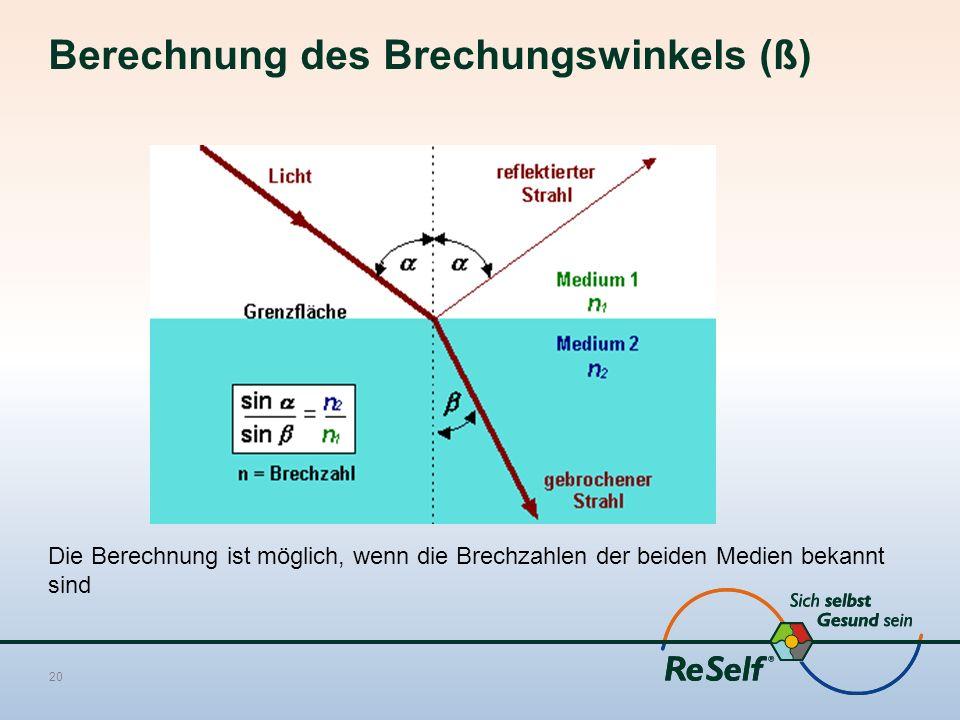 Berechnung des Brechungswinkels (ß)