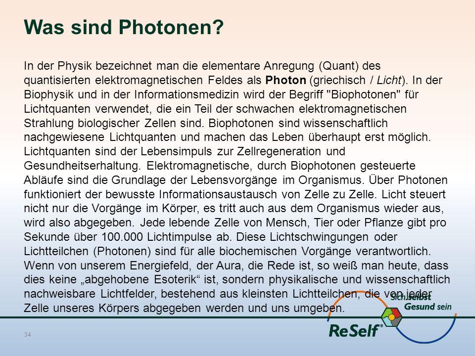 Was sind Photonen