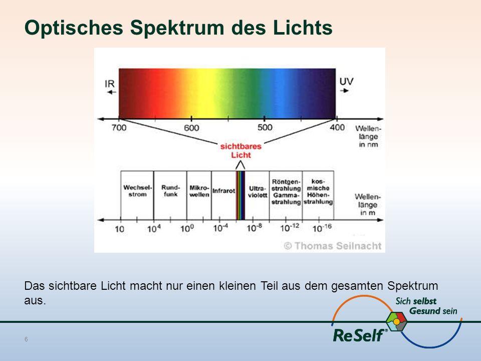 Optisches Spektrum des Lichts