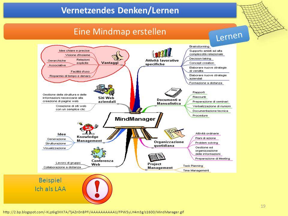 Vernetzendes Denken/Lernen