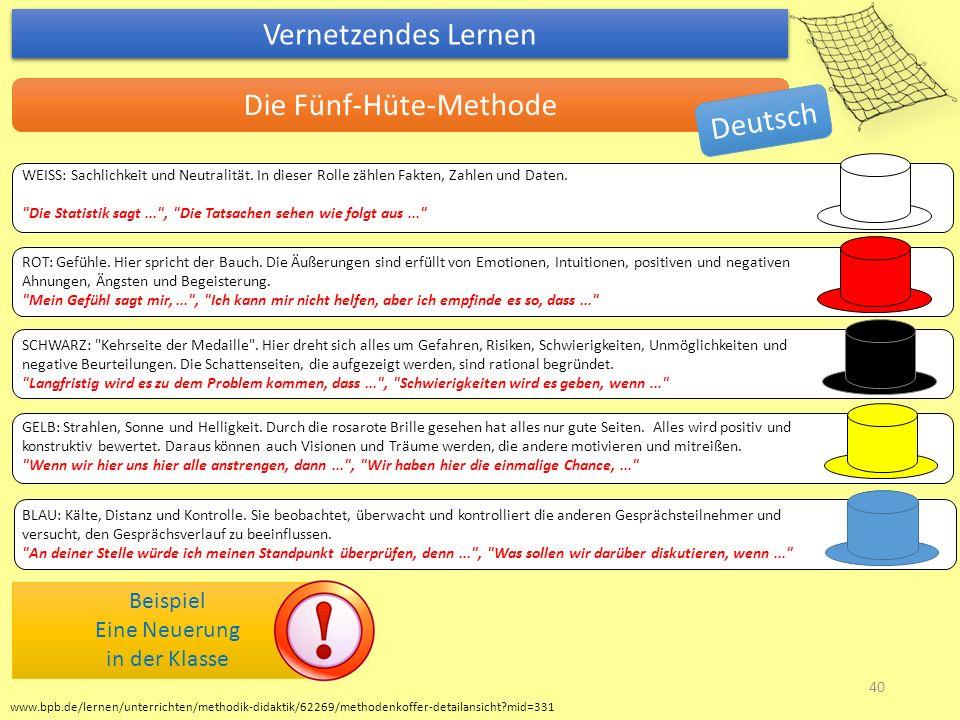 Die Fünf-Hüte-Methode Deutsch
