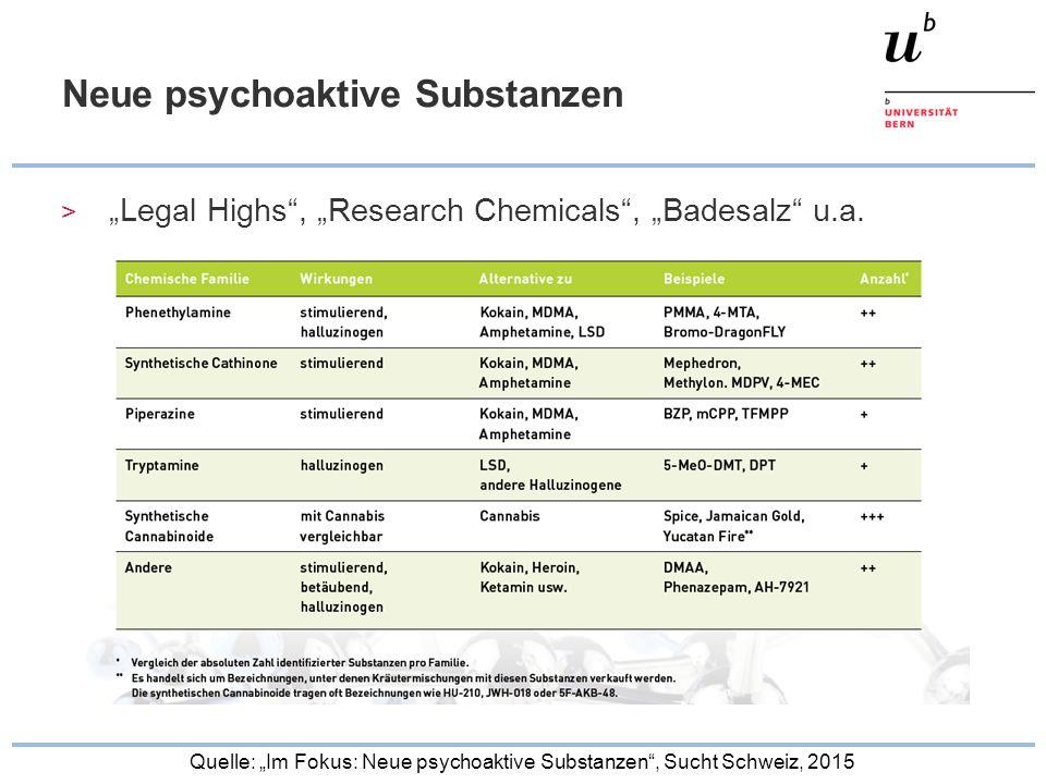 Neue psychoaktive Substanzen