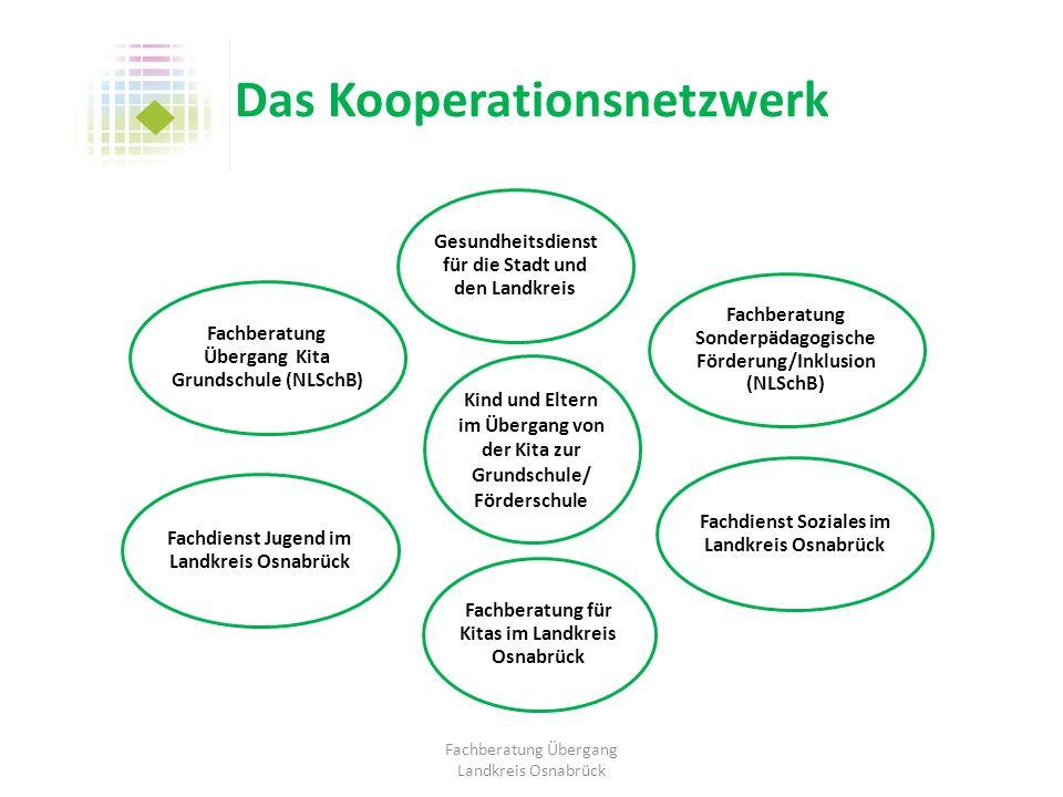 Das Kooperationsnetzwerk