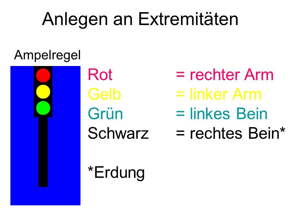 Anlegen an Extremitäten