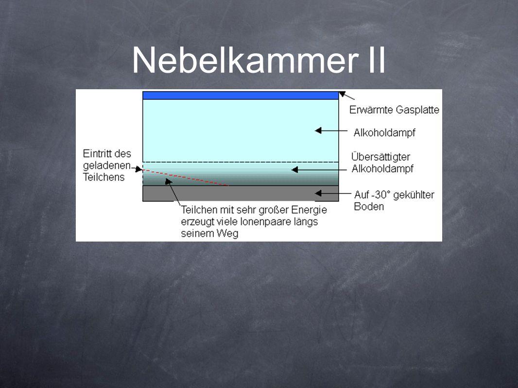 Nebelkammer II