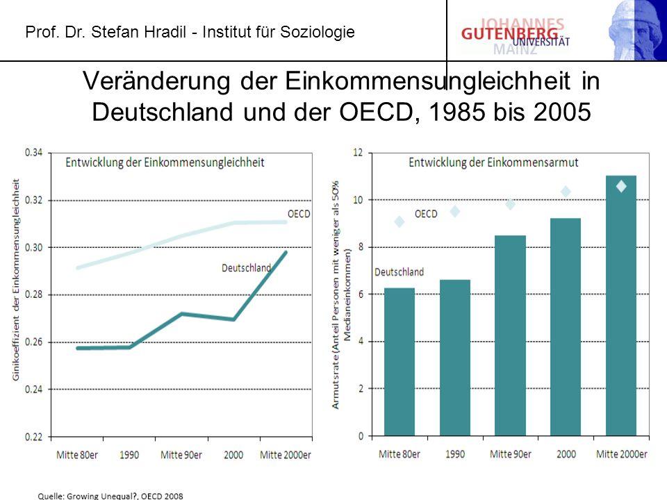 Veränderung der Einkommensungleichheit in Deutschland und der OECD, 1985 bis 2005