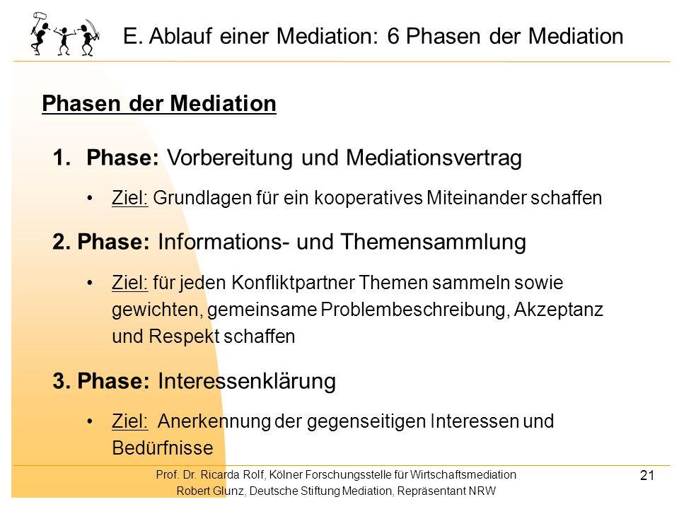 E. Ablauf einer Mediation: 6 Phasen der Mediation