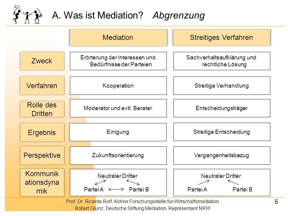 A. Was ist Mediation Abgrenzung