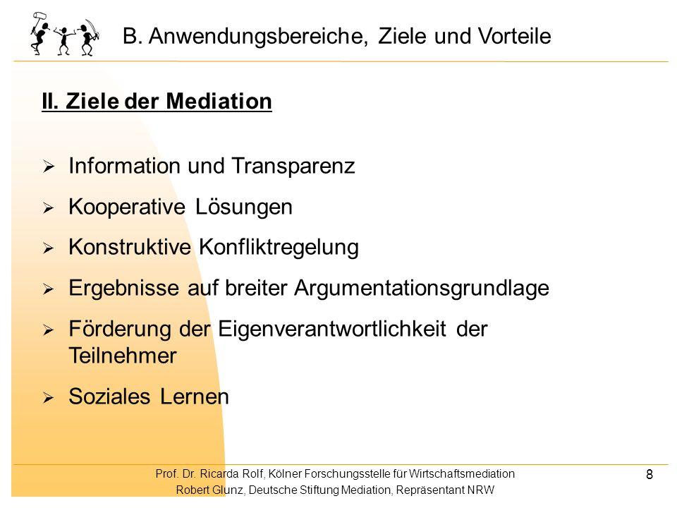 B. Anwendungsbereiche, Ziele und Vorteile