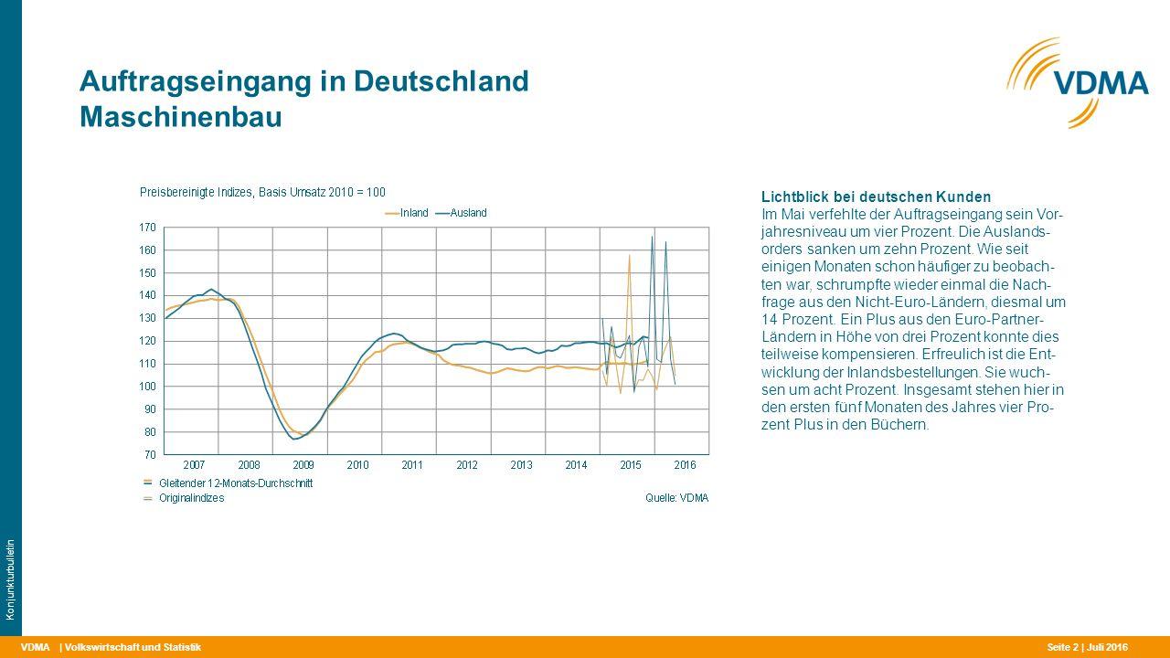 Auftragseingang in Deutschland Maschinenbau