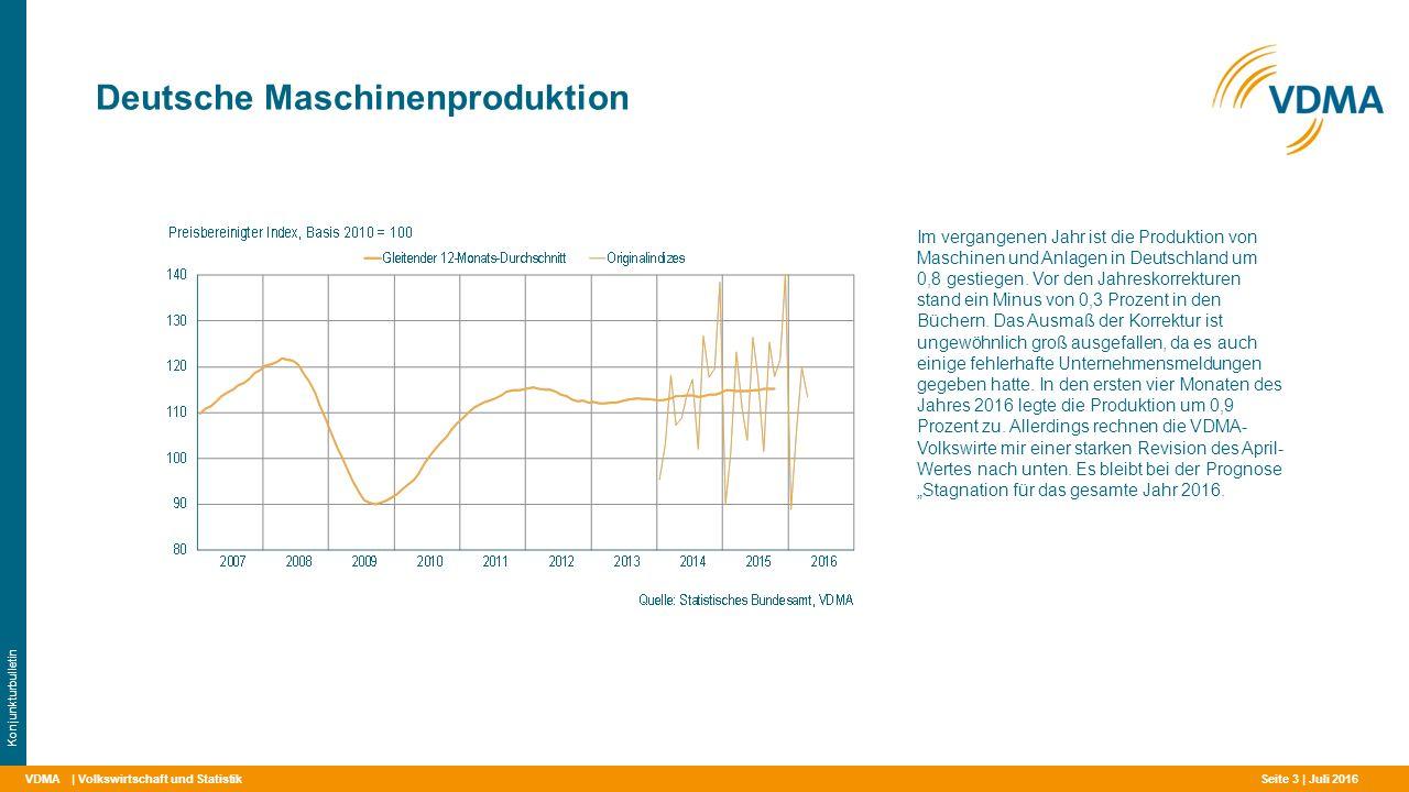 Deutsche Maschinenproduktion