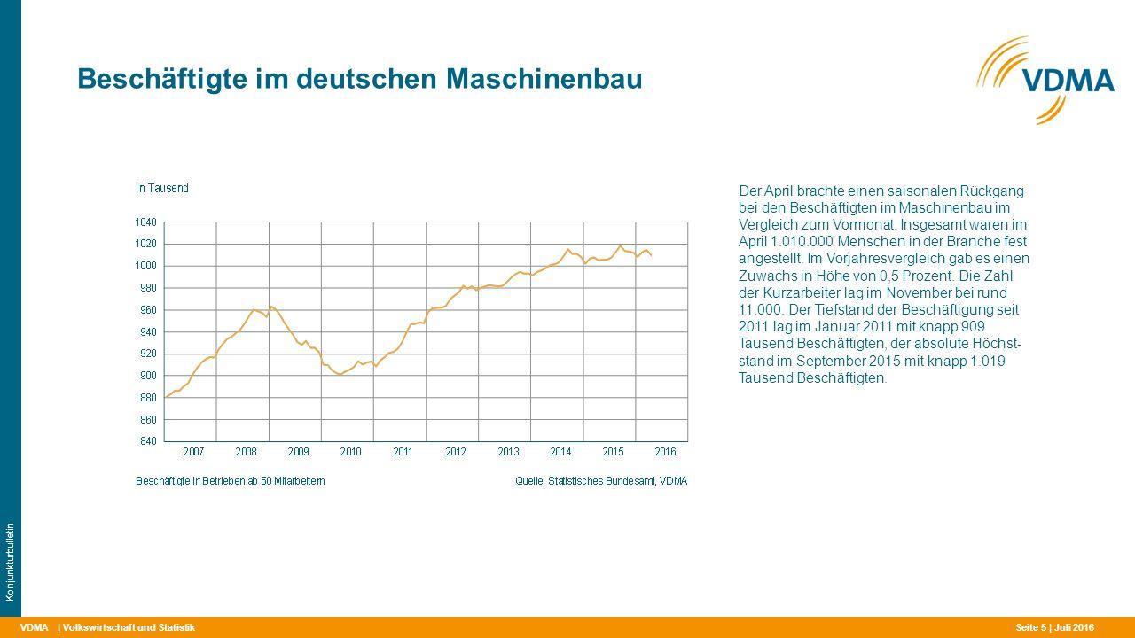 Beschäftigte im deutschen Maschinenbau