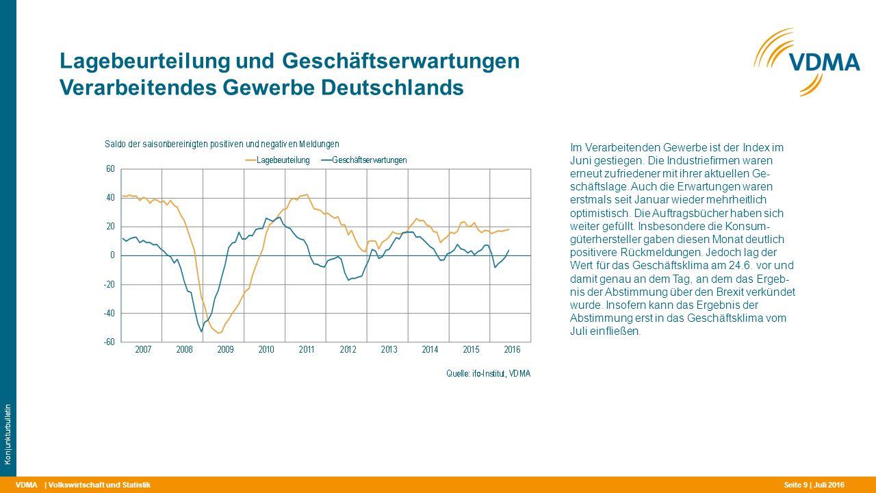 Lagebeurteilung und Geschäftserwartungen Verarbeitendes Gewerbe Deutschlands