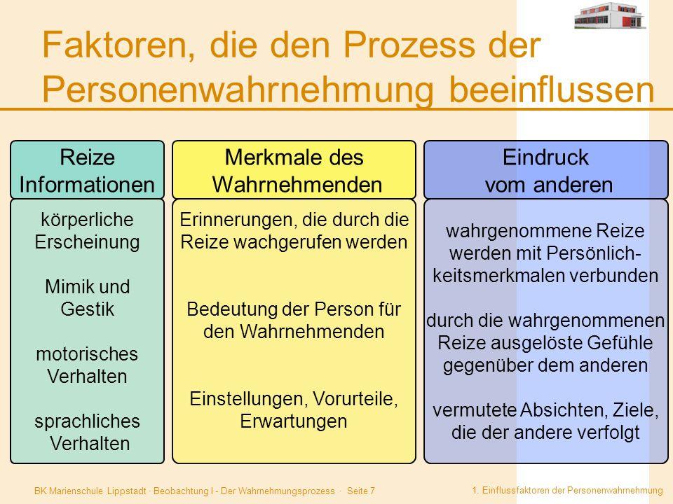 Faktoren, die den Prozess der Personenwahrnehmung beeinflussen