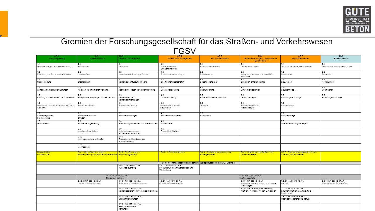 Gremien der Forschungsgesellschaft für das Straßen- und Verkehrswesen FGSV