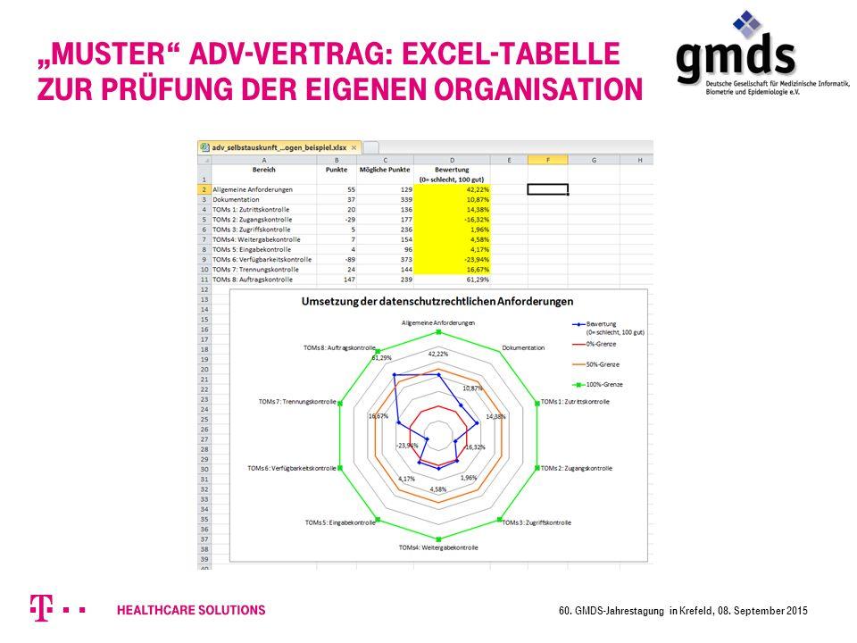 """""""Muster ADV-Vertrag: Excel-Tabelle zur Prüfung der eigenen Organisation"""