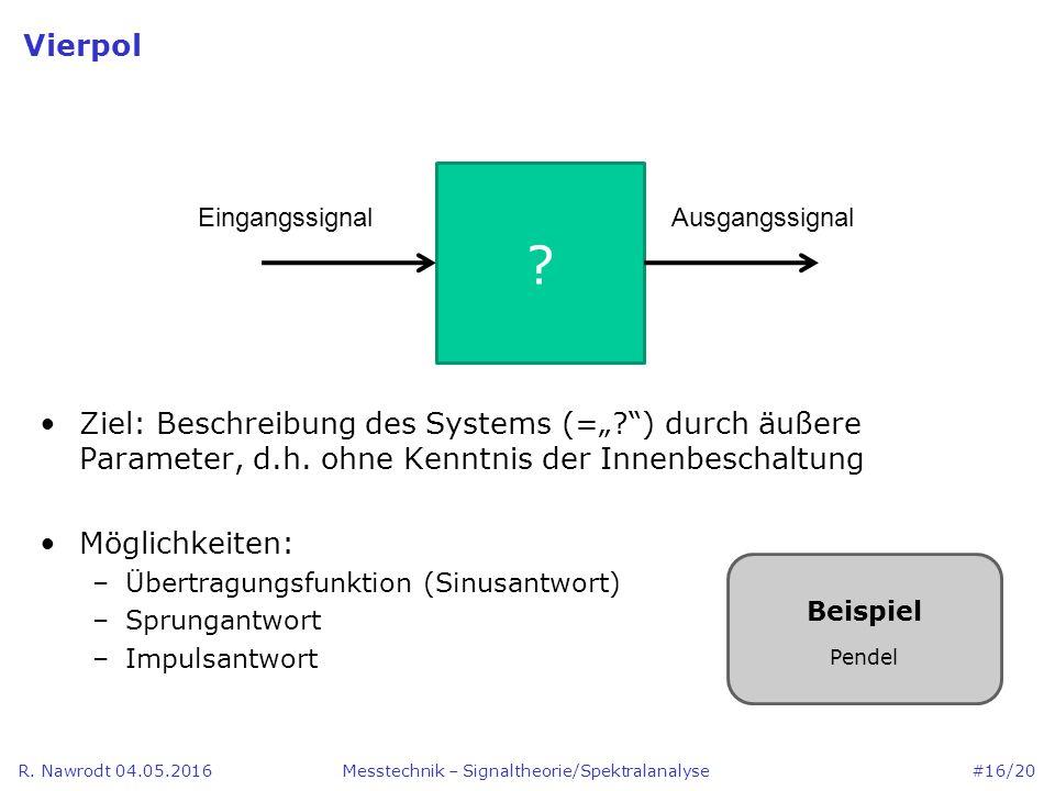 Messtechnik – Signaltheorie/Spektralanalyse