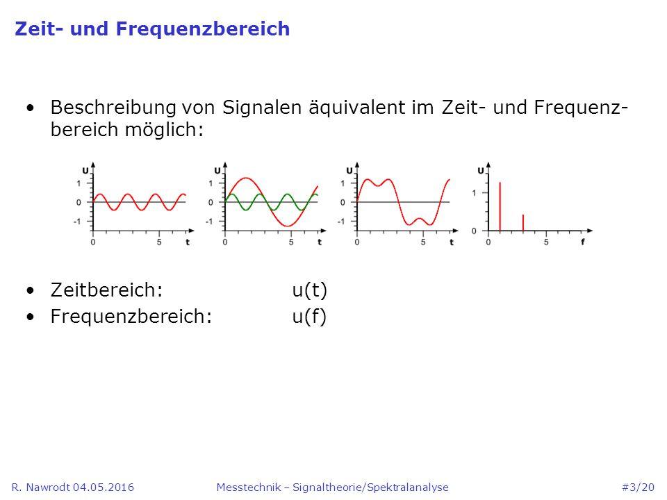 Zeit- und Frequenzbereich