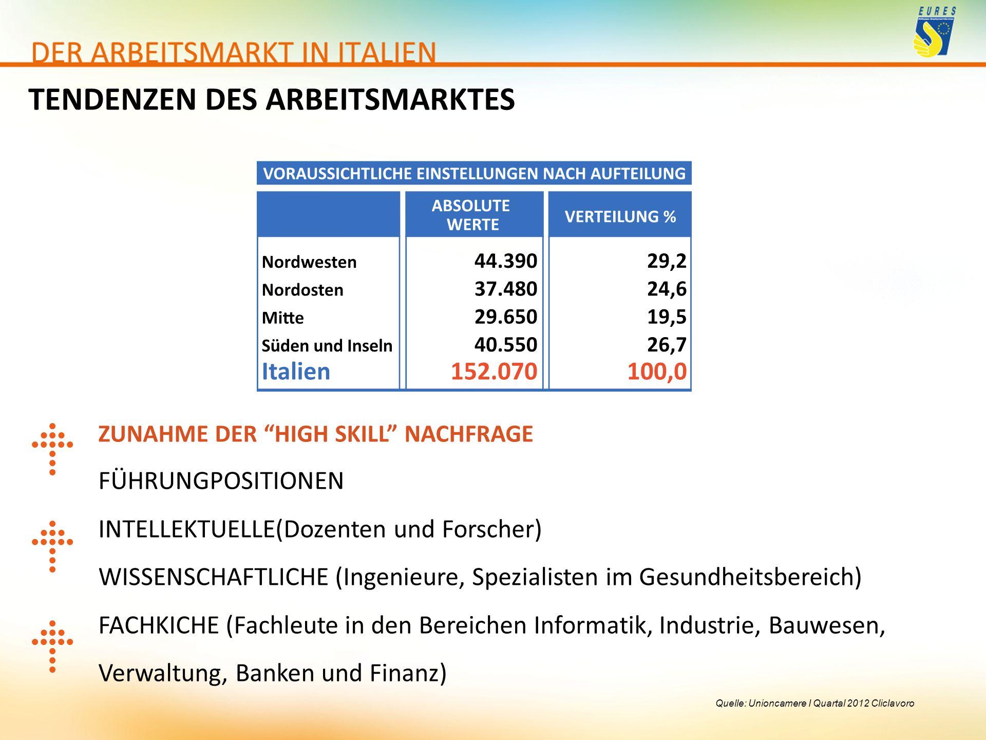 Schön Beispiel Lebenslauf Für Frisch Diplomierte Ingenieur Galerie ...