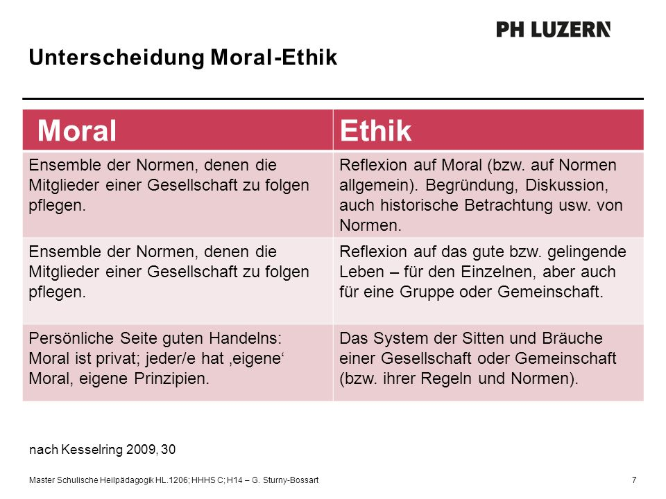 Unterscheidung Moral-Ethik