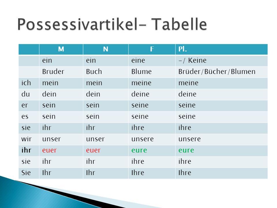 Possessivartikel- Tabelle