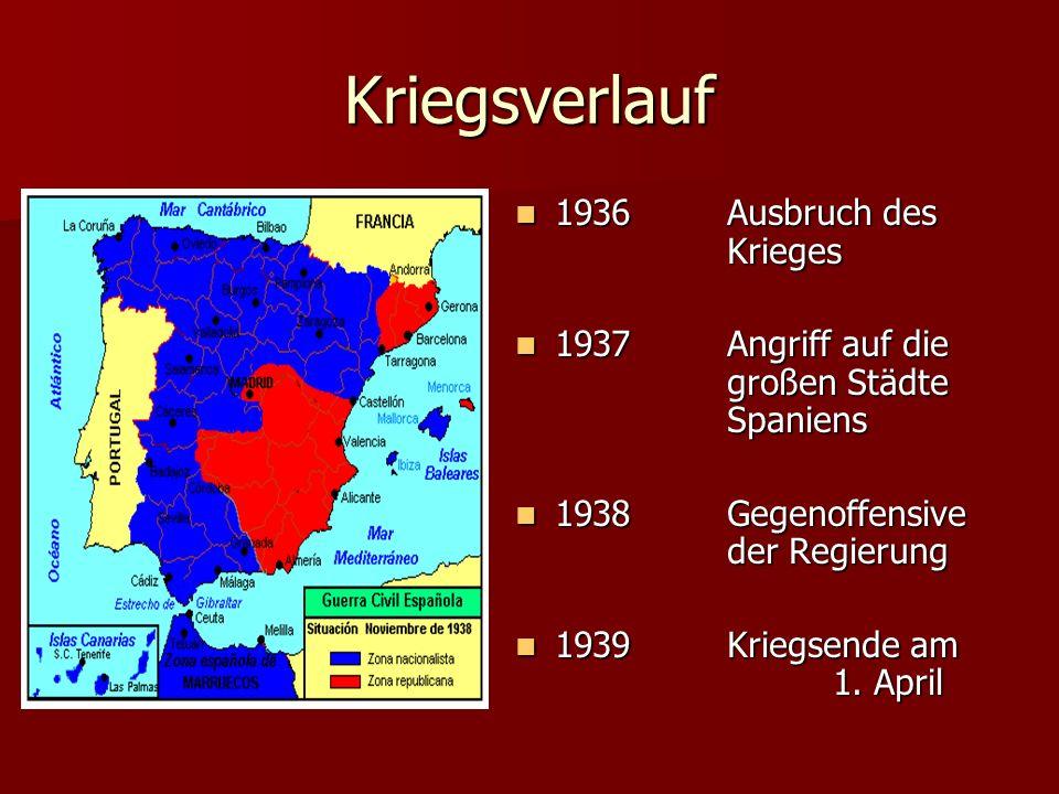 Kriegsverlauf 1936 Ausbruch des Krieges