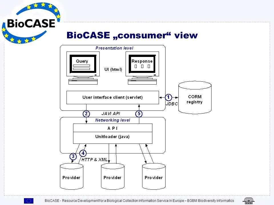 "BioCASE ""consumer view"
