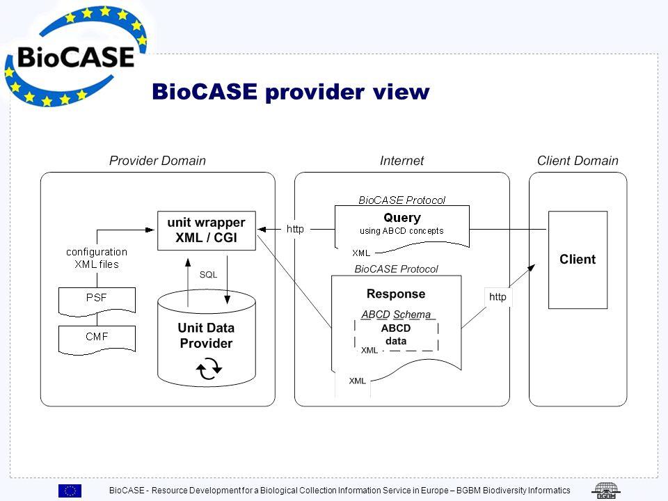 BioCASE provider view C