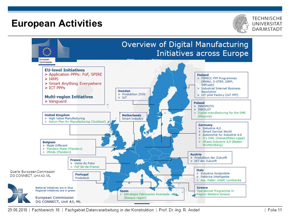 European Activities Quelle: European Commission. DG CONNECT, Unit A3, ML.