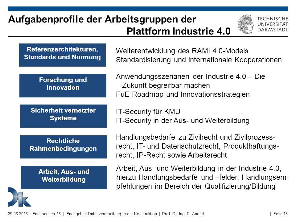 Aufgabenprofile der Arbeitsgruppen der Plattform Industrie 4.0
