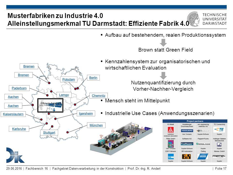Musterfabriken zu Industrie 4