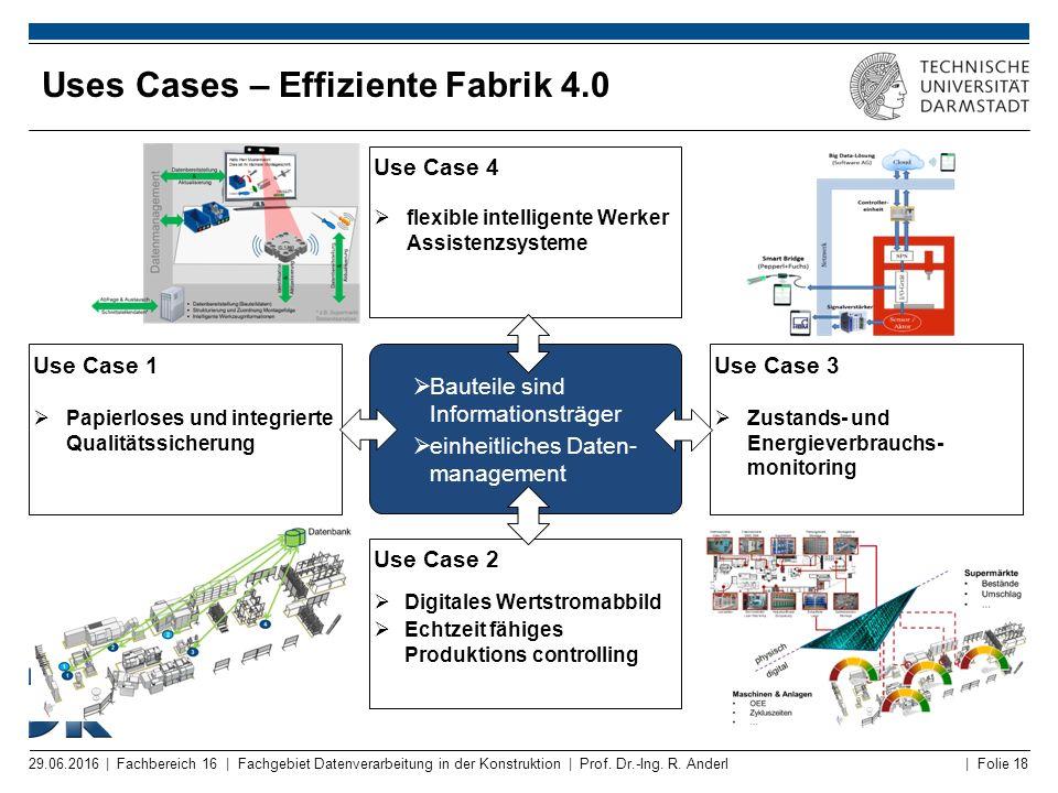 Uses Cases – Effiziente Fabrik 4.0