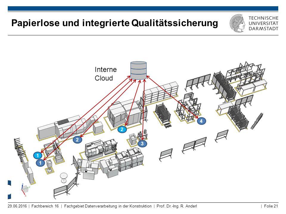 Papierlose und integrierte Qualitätssicherung