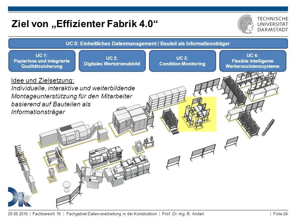 """Ziel von """"Effizienter Fabrik 4.0"""