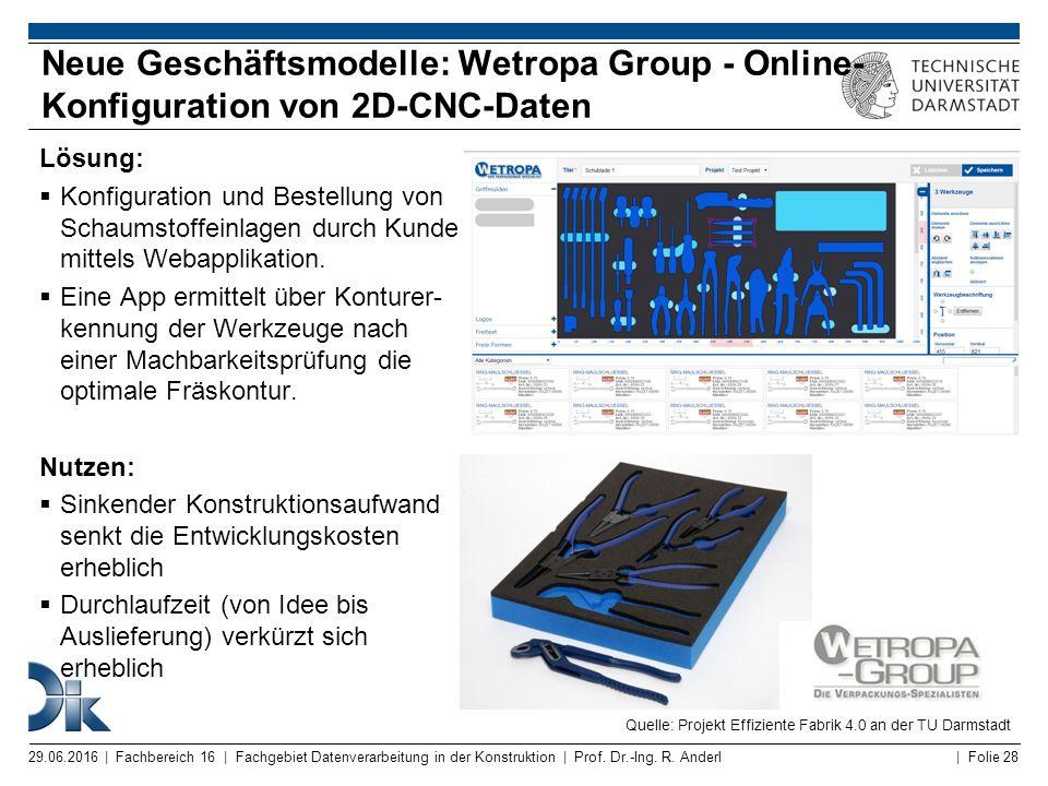 Neue Geschäftsmodelle: Wetropa Group - Online-Konfiguration von 2D-CNC-Daten