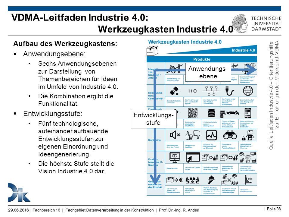 VDMA-Leitfaden Industrie 4.0: Werkzeugkasten Industrie 4.0