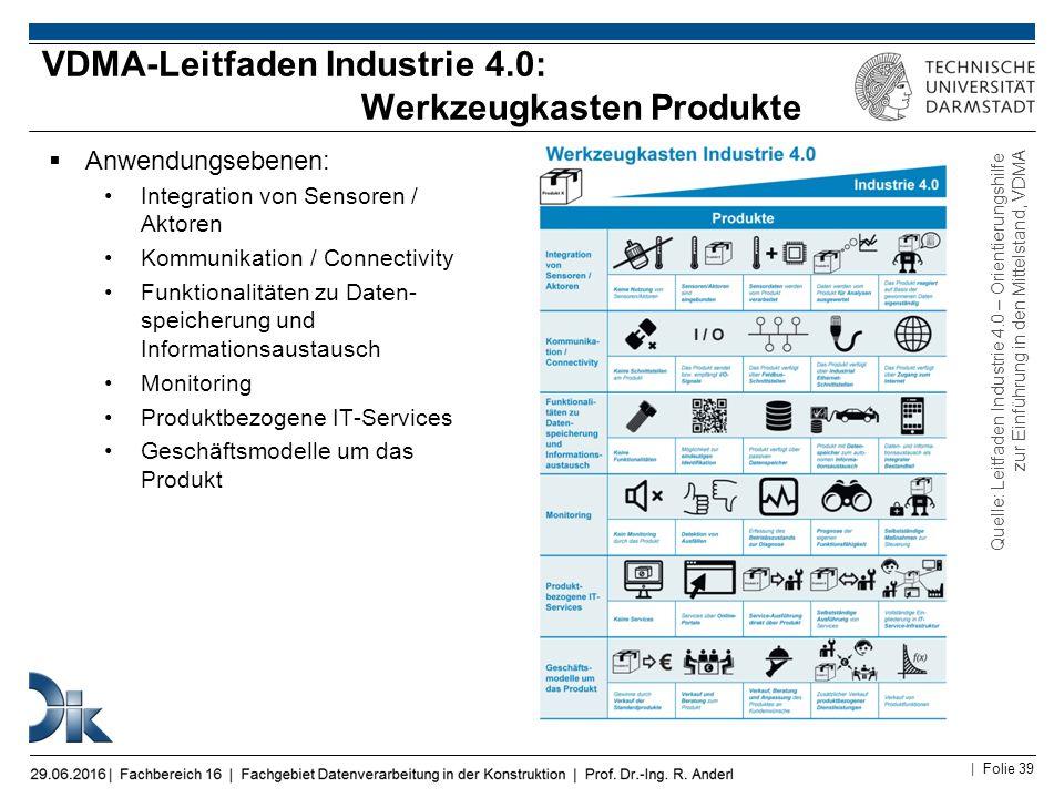 VDMA-Leitfaden Industrie 4.0: Werkzeugkasten Produkte