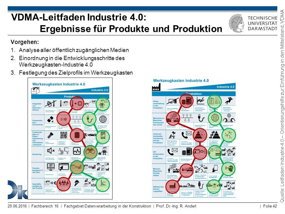VDMA-Leitfaden Industrie 4.0: Ergebnisse für Produkte und Produktion
