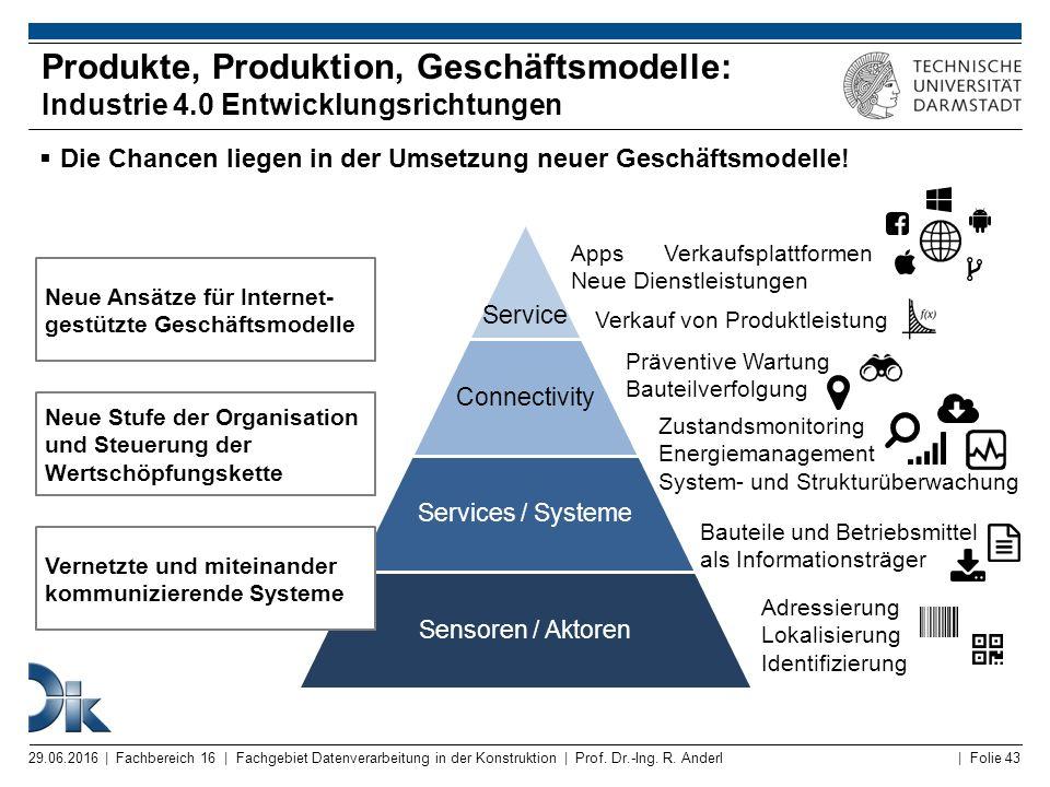 Produkte, Produktion, Geschäftsmodelle: Industrie 4